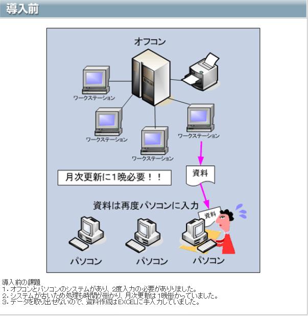 商蔵奉行 導入事例 前03