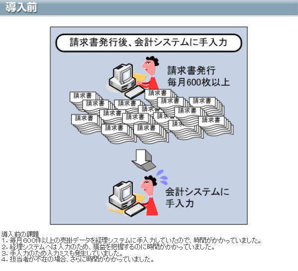 商蔵奉行 導入事例 導入前01